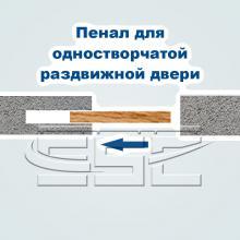 Раздвижные системы и комплекты для межкомнатных дверей Пенал для одностворчатой раздвижной двери SSC-040-60 изображение 3