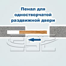 Система пенал для одностворчатой раздвижной двери SSC-040-70 изображение 3